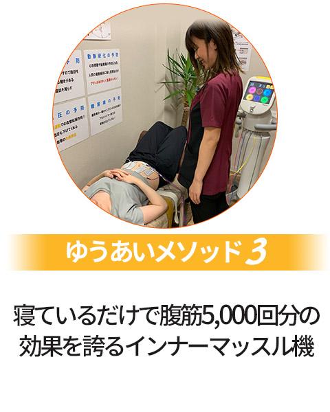 寝ているだけで腹筋5,000回分の効果を誇るインナーマッスル機